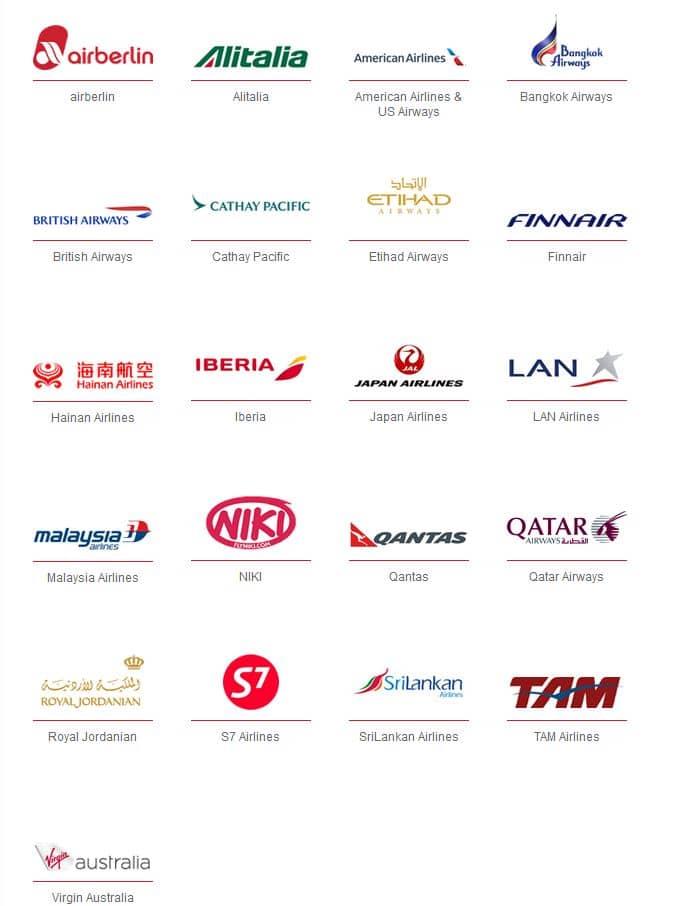 airberlin_topbonus_Partnerairlines