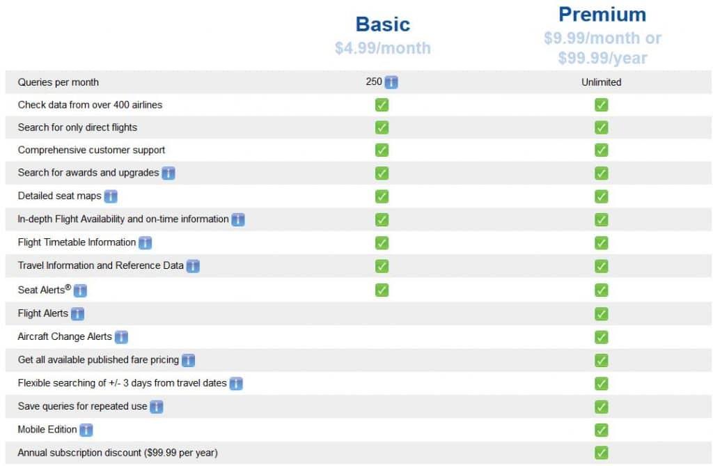 ExpertFlyer Preise und Leistungsumfang der Basic und Premium Mitgliedschaft