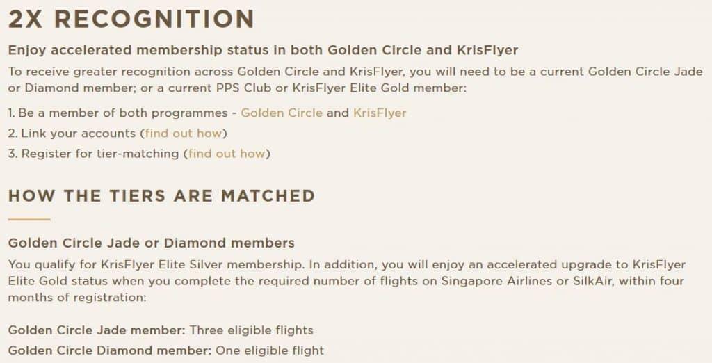Star Alliance Gold Status mir nur 3 Flügen schnell erreichen - Der Golden Circle Jade Status macht es möglich