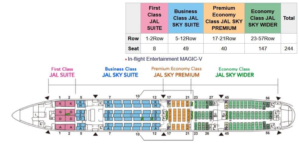 Japan Airlines Boeing 777 Seatmap © Japan Airlines