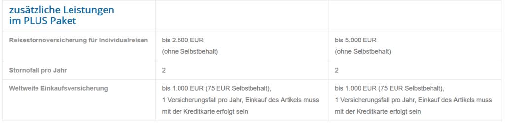 Versicherungsleistungen für die Austrian Miles & More World Mastercard Platinum mit PLUS Paket © miles-and-more.com