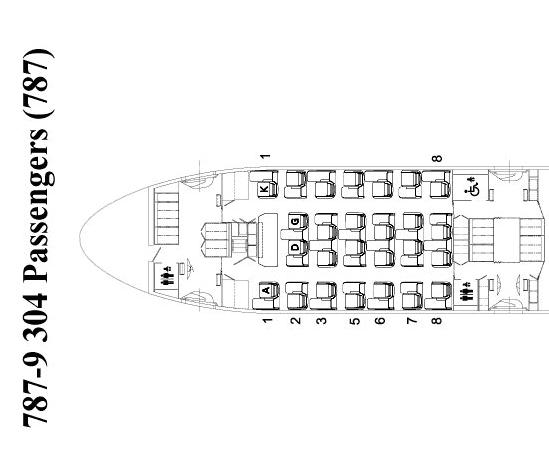 EVA Air neue Business Class 787-9 Sitzplan