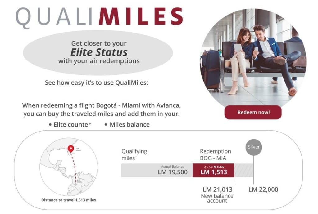 LifMiles QualiMiles - Durch den Kauf von Statusmeilen schneller zum Status bei LifeMiles