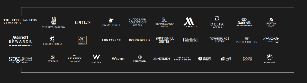 Die Marriott Rewards Hotelmarken