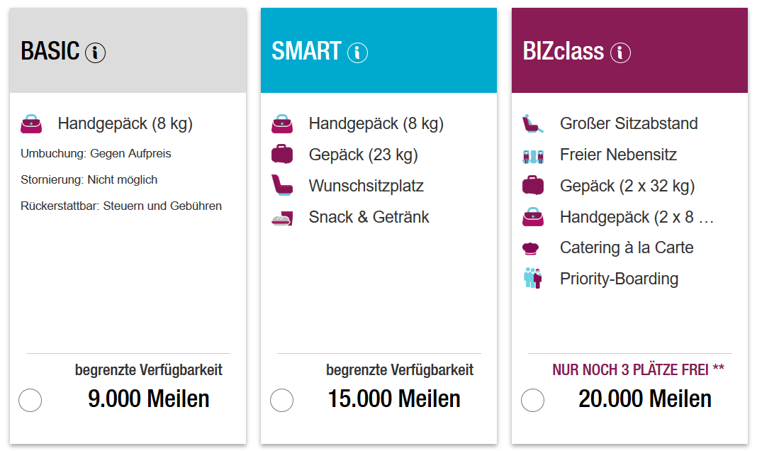 Miles & More Sweetspot - Eurowings
