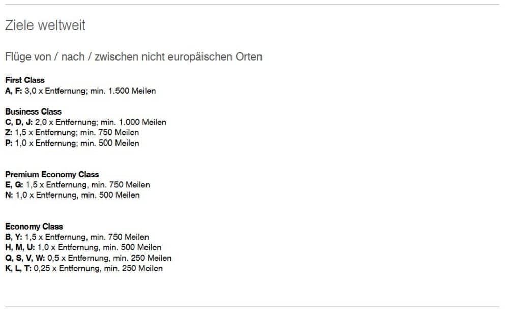 Miles & More Meilenvergabetabelle für internationale Flüge mit Lufthansa