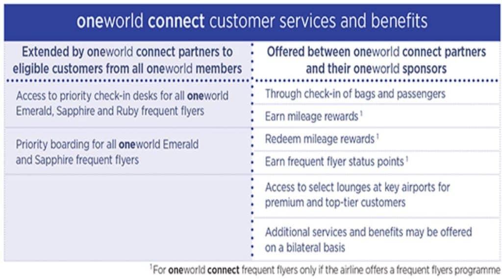 oneworld connect Vorteile &copy oneworld