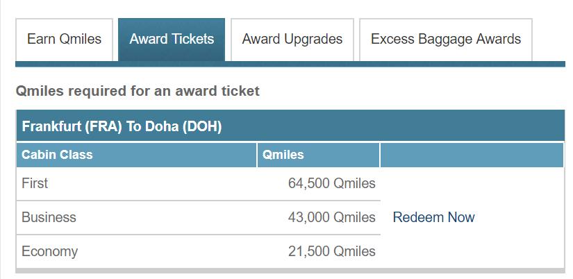Qatar Airways Privilege Club Praemienkalkulator von Frankfurt nach Doha
